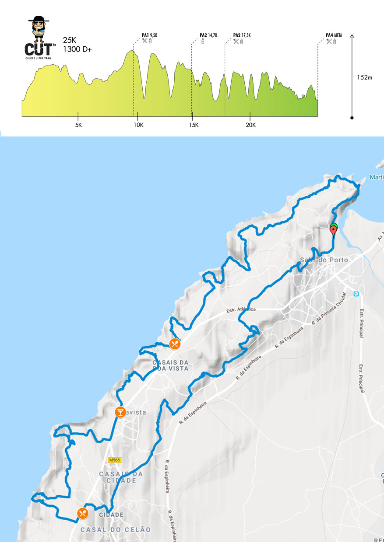 25km_mapa