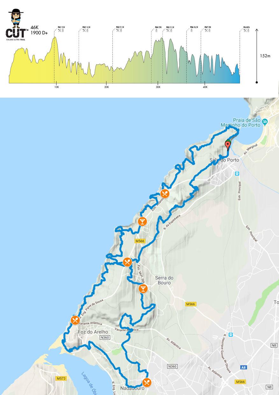46km_mapa